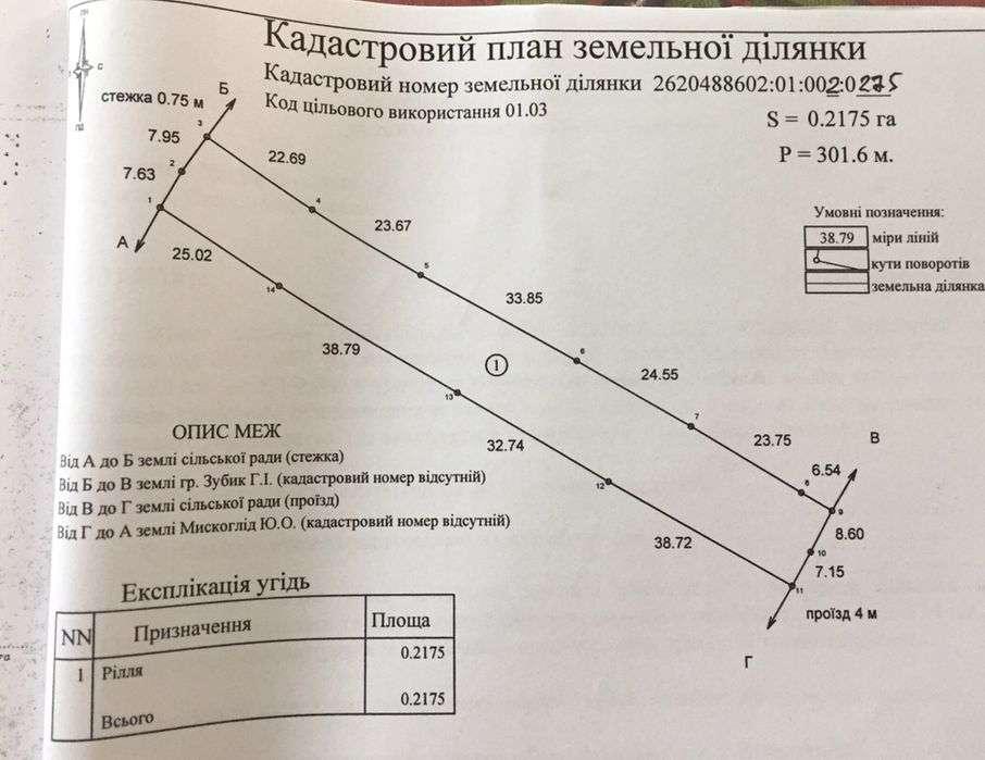 Predať pozemok  Skobyčivka